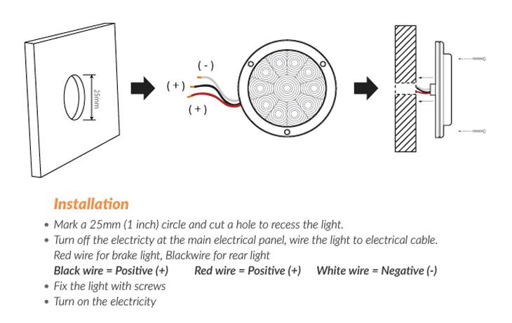 Installation-guide-Round-Signal.jpg
